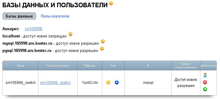 Как создать пользователей в phpmyadmin